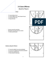 zone offense- baseline continuity and quick hitter- zone stack and indiana