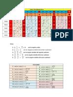 Tabla Trigonometrica