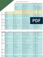 Daftar Alamat Kabag Ops 130 Polres Pid - 2013