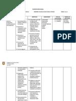 Planificación Anual Ciencias Naturales, 7mo A