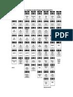 Fluxograma de Espanhol LICENCIATURA