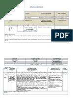 (1_ Singapur) Planificación Capitulo 5 Líneas y Superficies