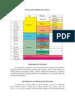 1era Clase Tipos de Pozos_tipos de Taladro