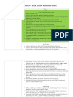 spanish achievement rubric for  end of 4th - early 5th grade report card with proficiencies