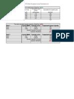 Concept FP & LS Responses Attachment 2