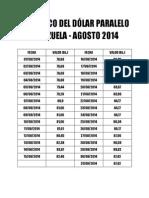 Historico Dolar Paralelo Venezuela Agosto 2014