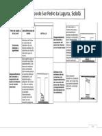 CONSIDERACIONES PARA LA EVUALICIÓN DE EDIFICACIONES POST-SISMO.pdf