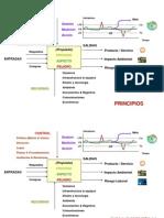 F01 Sistemas Integradosss