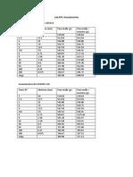 DATOS de Caracterizacion Del Agregado