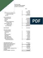 Warren Case Income Statement 2013