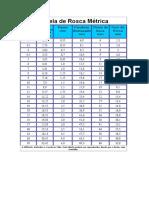 Tabela de Rosca Métrica