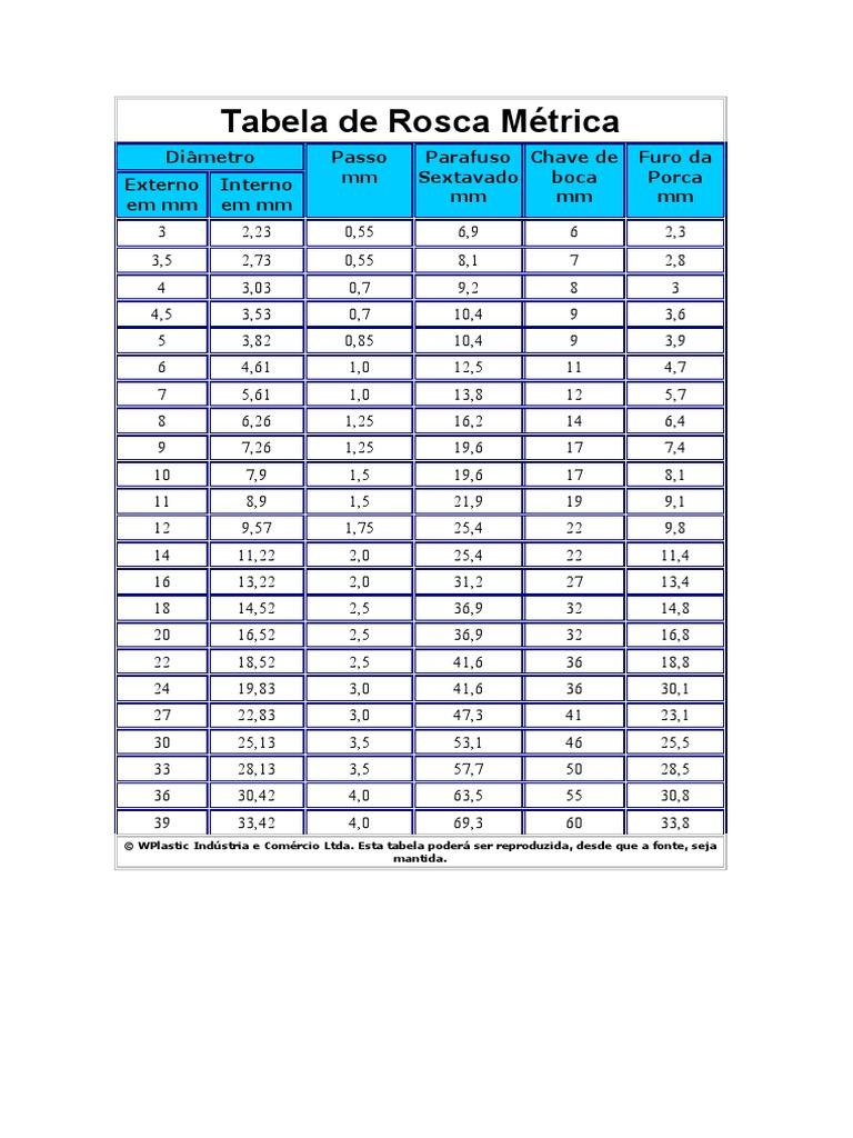 Tabela De Rosca M 233 Trica