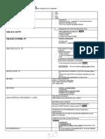 Tema 7 (Tests y Examenes)
