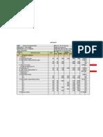 Metrado y Presupuesto Zapata-laboratorio Mecanica Suelo