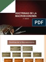 Doctrinas de La Macroeconomía