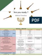 Revelation Timeline. Are you ready ?