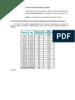 Relatório Sedimentação