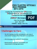 1 BNEO Program 2013 Presentation-Orientation Program
