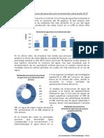 minuta_consumoagua2013.pdf