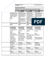 9 2 14 7th grade lesson plan week of