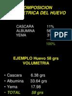 Composicion Volumetrica Del Huevo