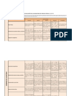 Rubrica Ciencias Clinicas 26102011