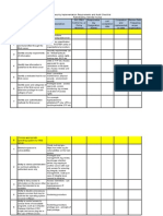 Web Server Audit Checklist SecurityGround.com