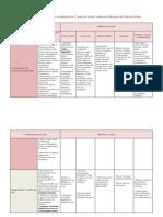 Tabela-matriz-1ªtarefa Idalina Ribeiro