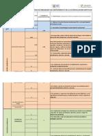 Matrices 2.1 - 2.2 Plan de Mejoras (1)