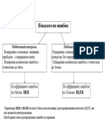 Показатели ош+CRC-4.pdf