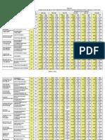 140709 Dt Statistika Epal