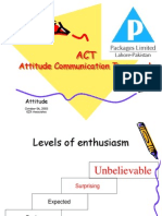Act Atit2- AP