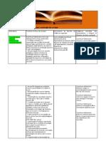 Gestao_da_BE_D.2[1] Tabela -sessão5