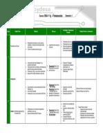 DBA1 11g Planificacion Orientativa