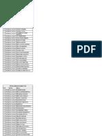 Cr.P.C. Project Allocation_2014