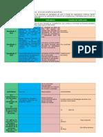 Plan de Mejora-evaluacion Institucional