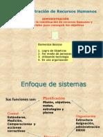 Gestión de personas (1).ppt