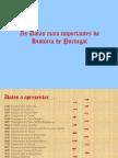 20datasdahistriadeportug.pdf