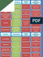Resumen ProductosABRIL2014