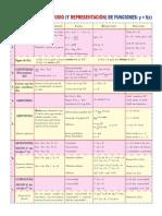 esquema_estudio_funciones