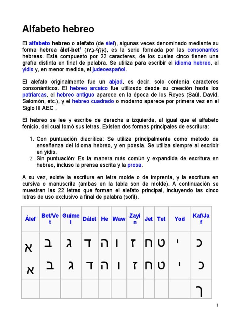 Hermosa Alfabeto Hebreo Para Colorear Friso - Enmarcado Para ...