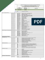 152837445 Tabla de Formatos Precomisionamiento