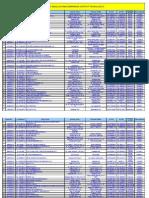 Listado de resoluciones Empresas tecnologicas 18 02 2014 (2).pdf