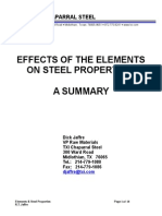 Effect of Elements on Steel