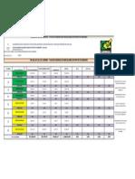 1.-Ordenes de Obra 2013-Actualizada
