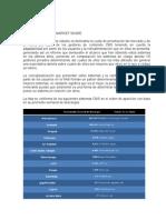 Open Source Cms Market Share