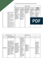 Tabela-matriz_-_novo_curso-1ª sessão 2 nov