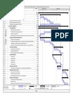 Microsoft Office Project - CRONOGRAMA de OBRA
