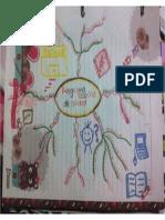 Programa Escuelas de Calidad Mapa Mental