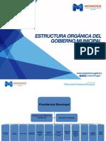 Estructura Orgánica del Gobierno de Matamoros